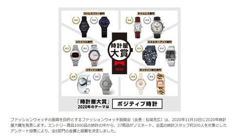 2020時計屋大賞発表